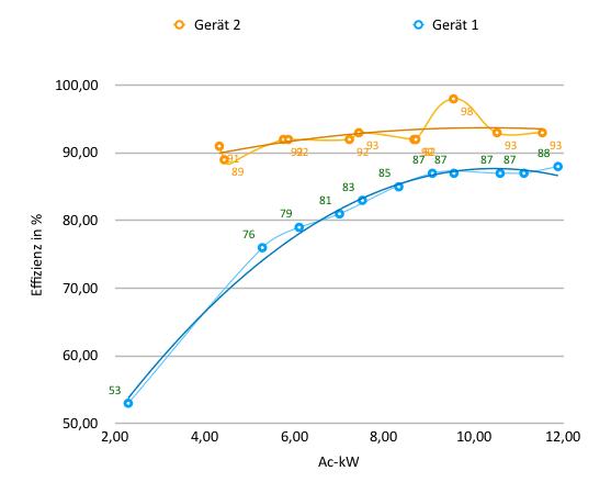 Numbers_Messreihen-5.png