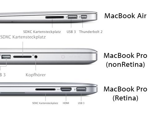 Sdxc Kartensteckplatz.Nifty Minidrive Macbook 5 5 Macuser De Community