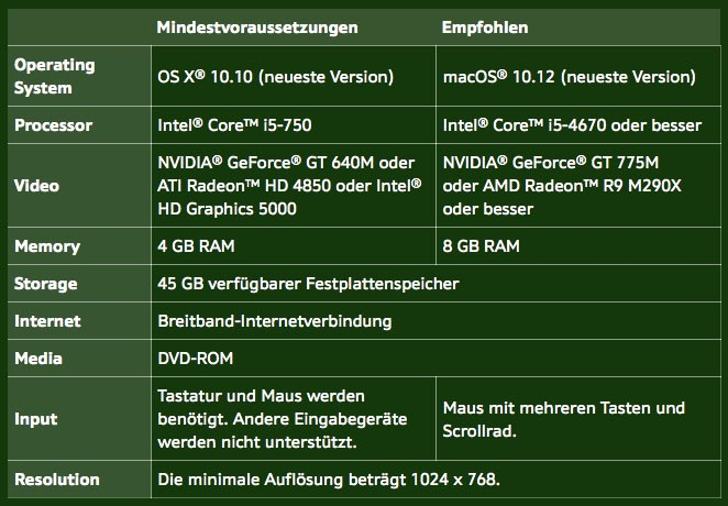 WoW-System-Requirements.jpg